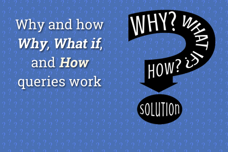 These three questions can help you tackle any problem