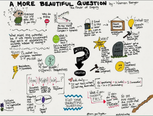 Alyssa_GallagherSketchNotes