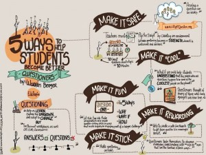Click to download the PDF of the original Edutopia story. Image by Rebecca Zuniga